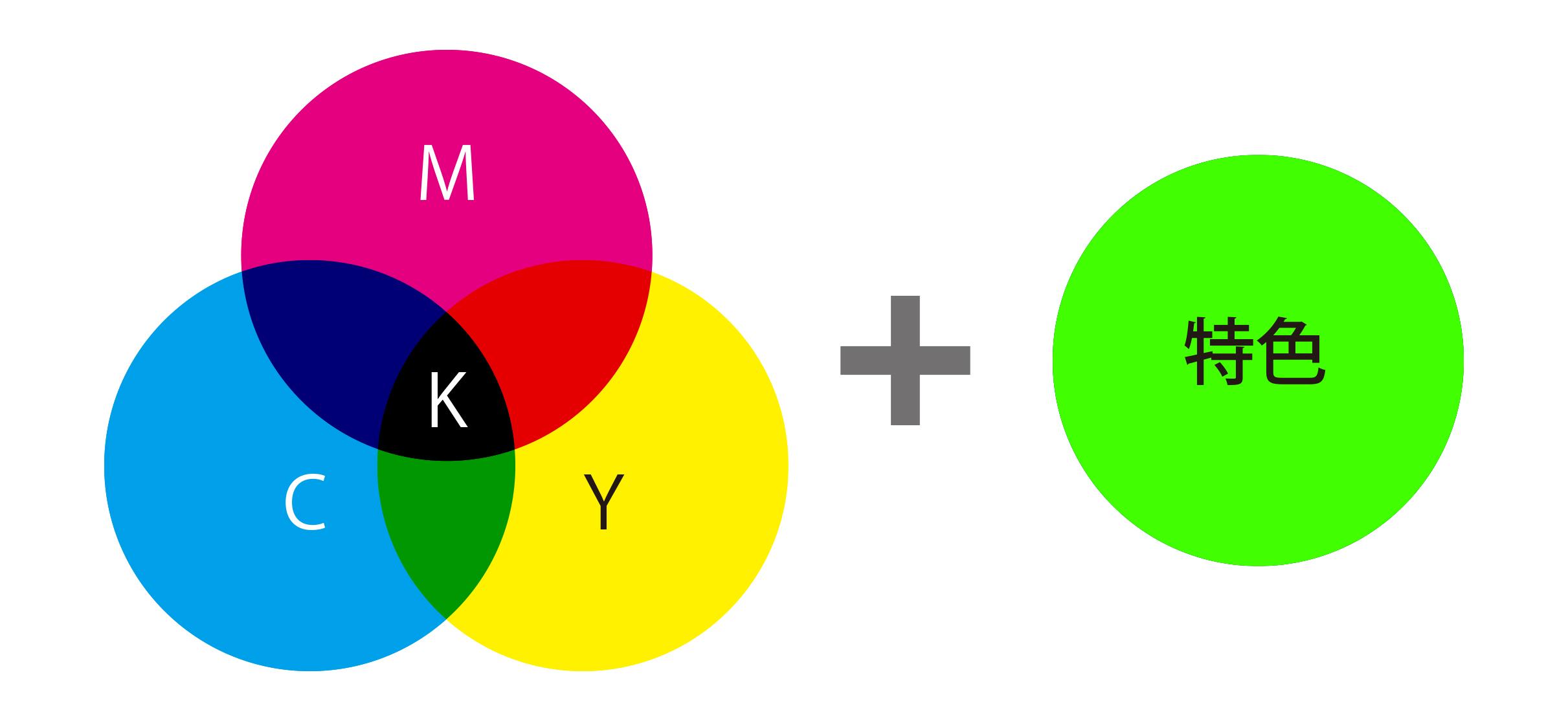 CMYK+L.jpg